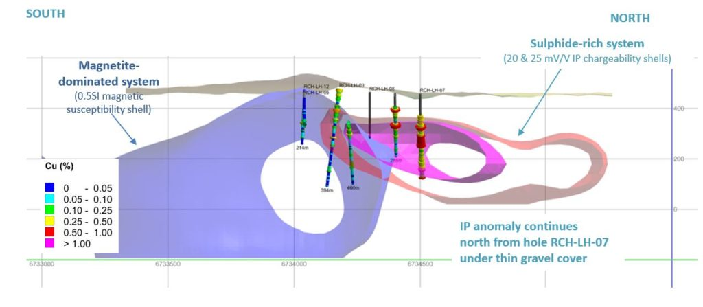 Gaby Target Long Section